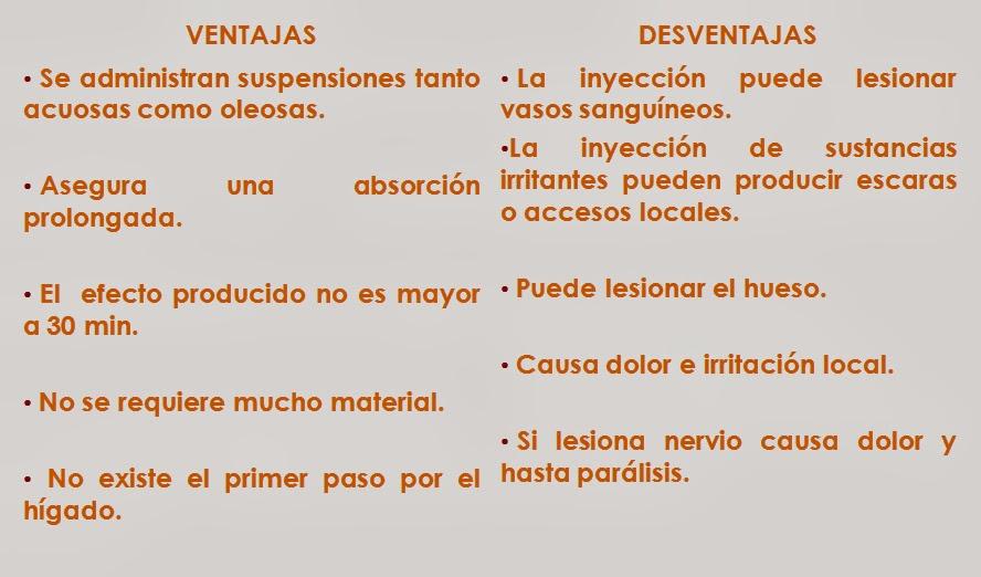 via-intramuscular